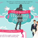 wedding planner names ideas
