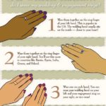 which hand do you wear a wedding ring